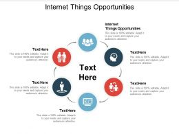 Internet Things Opportunities Ppt Powerpoint Presentation Example Cpb