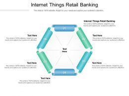 Internet Things Retail Banking Ppt Powerpoint Presentation Inspiration Show Cpb