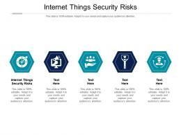 Internet Things Security Risks Ppt Powerpoint Presentation Layouts Display Cpb