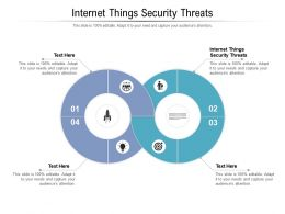Internet Things Security Threats Ppt Powerpoint Presentation Styles Slide Portrait Cpb