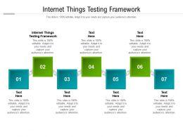 Internet Things Testing Framework Ppt Powerpoint Presentation Designs Download Cpb