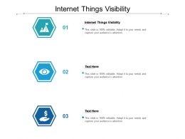 Internet Things Visibility Ppt Powerpoint Presentation Show Slideshow Cpb