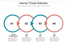 Internet Threat Detection Ppt Powerpoint Presentation Pictures Inspiration Cpb