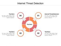 Internet Threat Detection Ppt Powerpoint Presentation Slides Summary Cpb