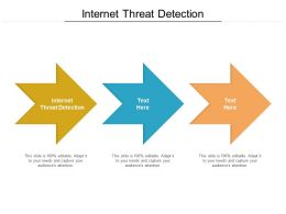 Internet Threat Detection Ppt Powerpoint Presentation Summary Outfit Cpb