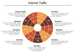 Internet Traffic Ppt Powerpoint Presentation Gallery Portrait Cpb