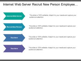 Internet Web Server Recruit New Person Employee Staff