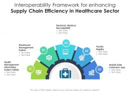 Interoperability Framework For Enhancing Supply Chain Efficiency In Healthcare Sector