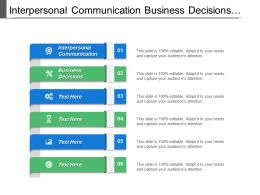Interpersonal Communication Business Decisions Sustainability Accounting 5 Pillars Cpb