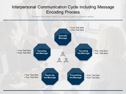 Interpersonal Communication Cycle Including Message Encoding Process