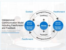 Interpersonal Communication Model Including Feedforward And Feedback
