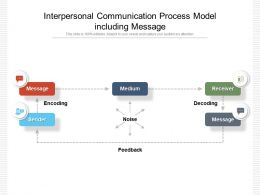 Interpersonal Communication Process Model Including Message
