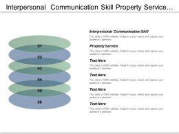 Interpersonal Communication Skill Property Service Business Level Analysis