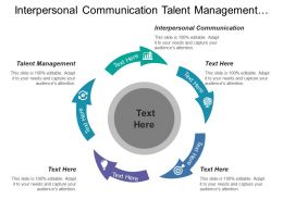 Interpersonal Communication Talent Management Analytics Measurement Strategic Contribution