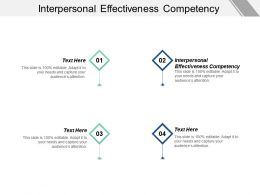 Interpersonal Effectiveness Competency Ppt Powerpoint Presentation Icon Good Cpb