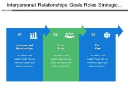 Interpersonal Relationships Goals Roles Strategic Planning Strategy Execution