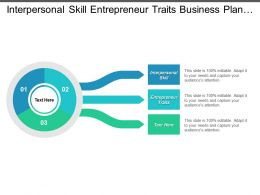 Interpersonal Skill Entrepreneur Traits Business Plan Global Business Research Cpb