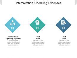 Interpretation Operating Expenses Ppt Powerpoint Presentation Portfolio Backgrounds Cpb