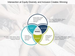 Intersection At Equity Diversity And Inclusion Creates Winning