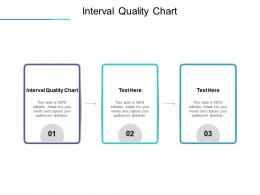 Interval Quality Chart Ppt Powerpoint Presentation Infographic Template Vector Cpb
