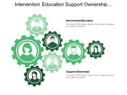 Intervention Education Support Ownership Redistribution Inequalities Providing Assurance