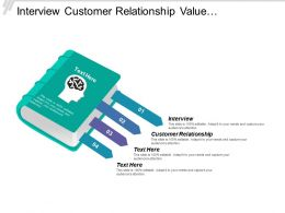 Interview Customer Relationship Value Configurations Core Capabilities Partner Network