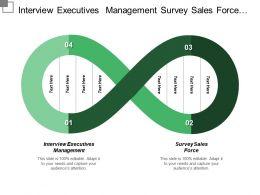 Interview Executives Management Survey Sales Force Idea Generation