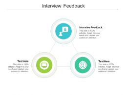 Interview Feedback Ppt Powerpoint Presentation Professional Inspiration Cpb