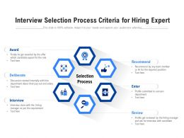 Interview Selection Process Criteria For Hiring Expert