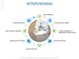 Interviewing Availability Ppt Powerpoint Presentation Download