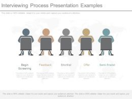Interviewing Process Presentation Examples