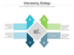 Interviewing Strategy Ppt Powerpoint Presentation Infographic Template Clipart Cpb