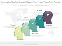 Interviewing Tips For Students Diagram Presentation Powerpoint Example