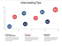 Interviewing Tips Ppt Powerpoint Presentation Icon Ideas Cpb