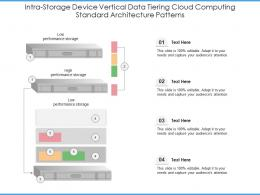 Intra Storage Device Vertical Data Tiering Cloud Computing Standard Architecture Patterns Ppt Slide
