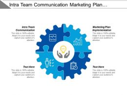 Intra Team Communication Marketing Plan Implementation Skills List Cpb