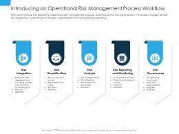 Introducing An Operational Risk Establishing Operational Risk Framework Organization