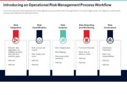 Introducing An Operational Risk Management Process Workflow Ppt Background