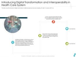Introducing Digital Transformation And Interoperability In Health Care System Health Ppt Demonstration