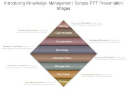 Introducing Knowledge Management Sample Ppt Presentation Images