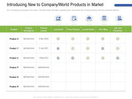 Introducing New To Company World Products In Market M3188 Ppt Powerpoint Presentation Pictures