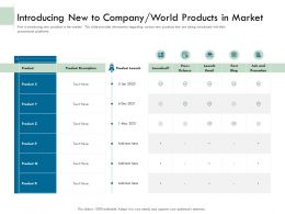 Introducing New To Company World Products In Market Ppt Templates