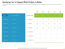 Introducing New To Companyworld Products In Market Ppt Powerpoint Gallery