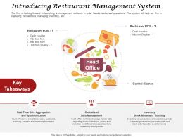 Introducing Restaurant Management System Data Management Ppt Summary Download