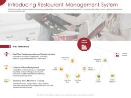 Introducing Restaurant Management System Ppt Powerpoint Presentation Summary Picture