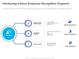 Introducing Various Employee Recognition Programs Ppt Powerpoint Presentation Visual