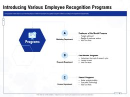 Introducing Various Employee Recognition Programs Research Plan Ppt Powerpoint Presentation Styles