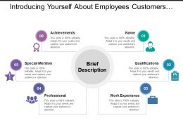 Introducing Yourself About Employees Customers Stakeholders
