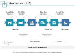 Introduction 2 2 Ppt Professional Slides