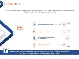 Introduction Campaign M1837 Ppt Powerpoint Presentation Styles Example Introduction